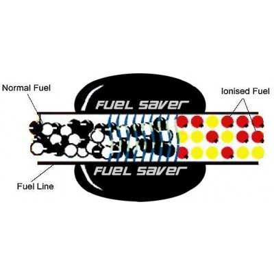 Fuel Saver Malaysia Save Fuel Up To 20%, Works With All Vehicles (15 Years Warranty)